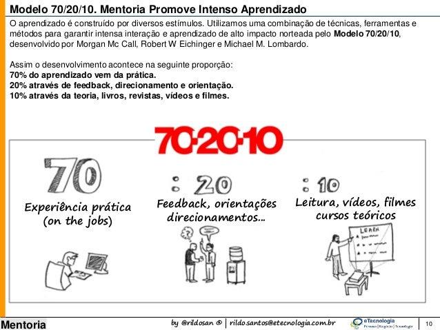 by @rildosan ® | rildo.santos@etecnologia.com.br Mentoria 10 Modelo 70/20/10. Mentoria Promove Intenso Aprendizado O apren...