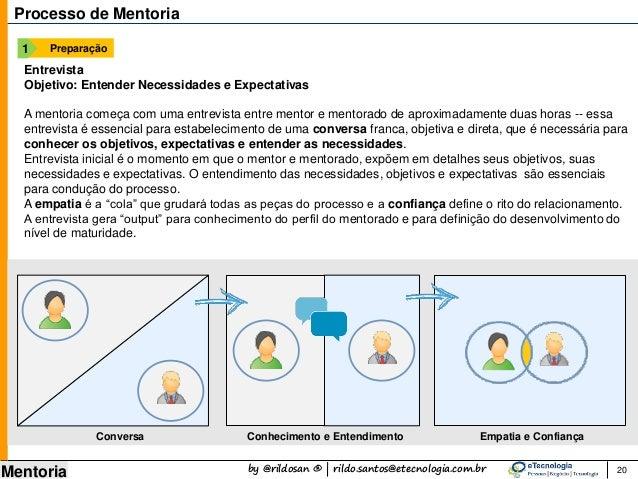 by @rildosan ® | rildo.santos@etecnologia.com.br Mentoria 20 Processo de Mentoria Preparação1 Entrevista Objetivo: Entende...