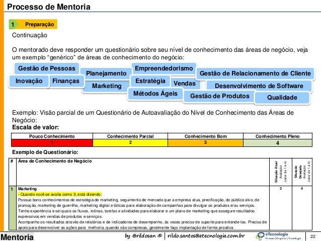 by @rildosan ® | rildo.santos@etecnologia.com.br Mentoria 22 Processo de Mentoria Preparação1 Continuação O mentorado deve...