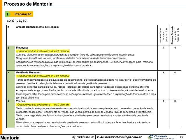 by @rildosan ® | rildo.santos@etecnologia.com.br Mentoria 23 Processo de Mentoria Preparação1 continuação # Área de Conhec...