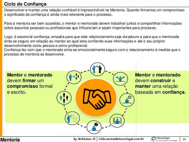 by @rildosan ® | rildo.santos@etecnologia.com.br Mentoria 25 Ciclo de Confiança Desenvolver e manter uma relação confiável...