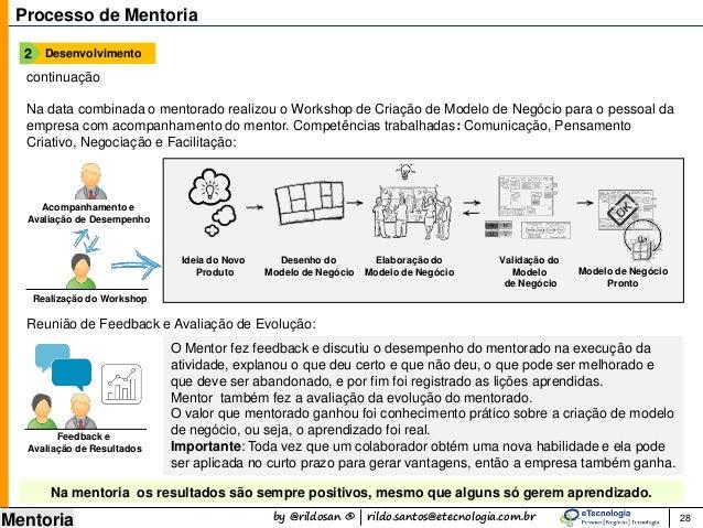 by @rildosan ® | rildo.santos@etecnologia.com.br Mentoria 28 Processo de Mentoria continuação Na data combinada o mentorad...
