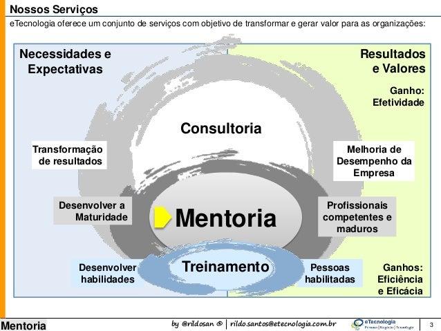 by @rildosan ® | rildo.santos@etecnologia.com.br Mentoria Mentoria Nossos Serviços Treinamento Consultoria Desenvolver a M...