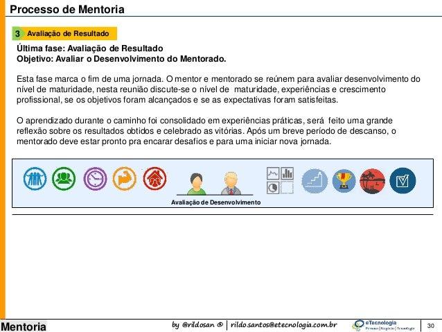by @rildosan ® | rildo.santos@etecnologia.com.br Mentoria 30 Processo de Mentoria Última fase: Avaliação de Resultado Obje...