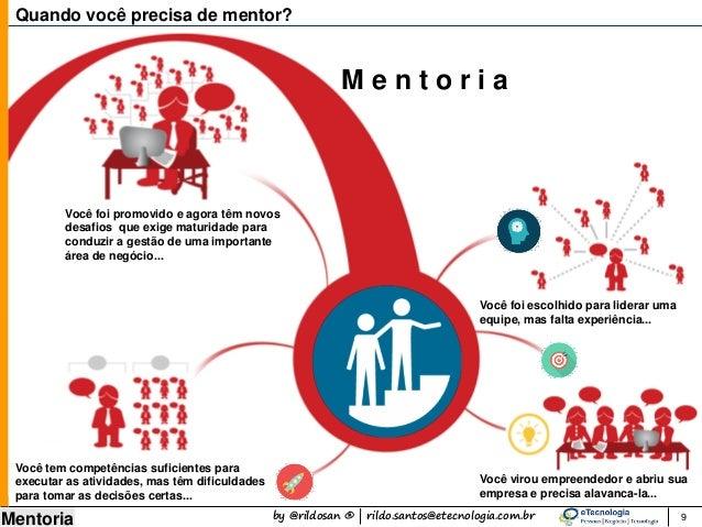 by @rildosan ® | rildo.santos@etecnologia.com.br Mentoria 9 Quando você precisa de mentor? Você virou empreendedor e abriu...
