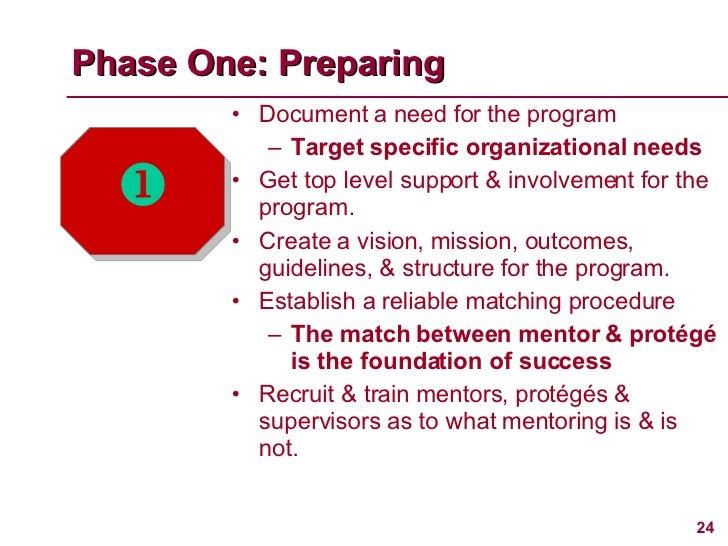 <ul><li>Document a need for the program </li></ul><ul><ul><li>Target specific organizational needs </li></ul></ul><ul><li>...