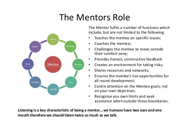 mentors role I believe there are many role models in the world but very few mentors a role  model can be anyone you look up to, whose behaviors you might.
