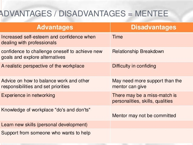 disadvantages of mentoring The oskar coaching framework is a popular coaching model that allows you to focus on solutions to problems rather than on the problems themselves it stands for outcome, scale, know-how, affirm + action, and review.