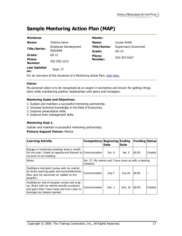 mentoring application templates - search results for examples of action plans calendar 2015
