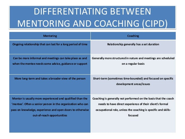 coach vs mentor Coaching v mentoring 1 coaching v mentoring:what's the differencemgt 540coaching & mentoringif people in an organization are good at.