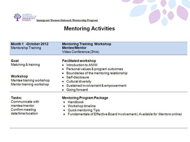 Mentoring Meetings