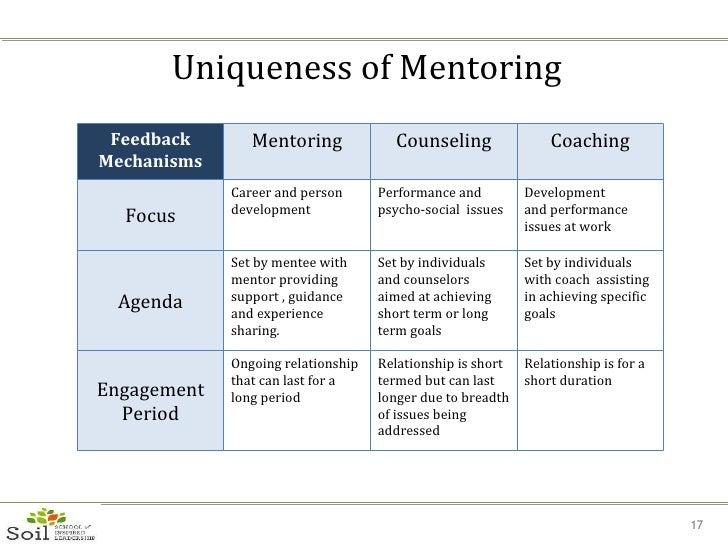 mentoring ppt