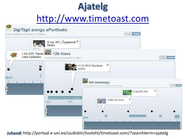Ajatelghttp://www.timetoast.com<br />Juhend: http://portaal.e-uni.ee/uudiskiri/tooleht/timetoast.com/?searchterm=ajatelg<b...