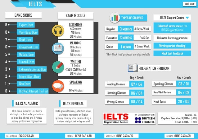 IELTS ACADEMIC IELTS GENERAL 3 Days/Week Fri & Sat 4 Days/Week IELTS 06 I PAGE LISTENING 4 Sections 40 Items 30 Minutes RE...