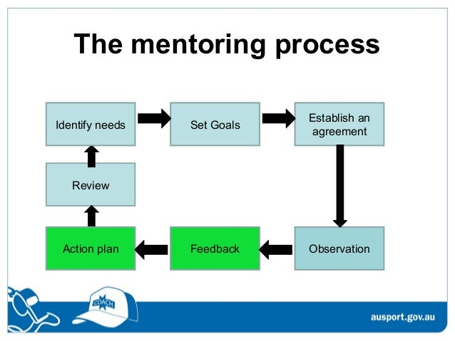 Mentor Training Presenter Slides