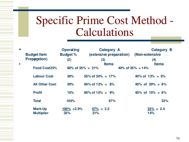 Prime Cost Method Food Service