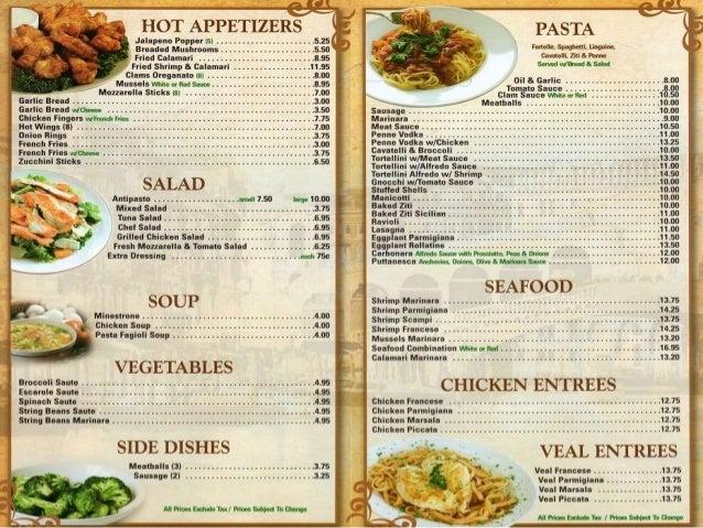 menu presentation