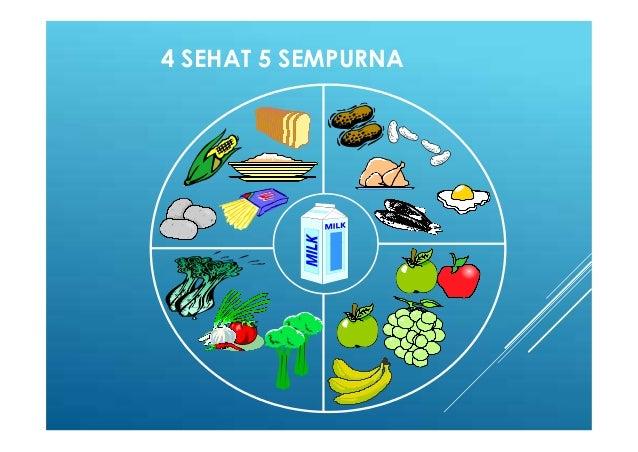 Agrobisnis Redupnya 4 Sehat 5 Sempurna