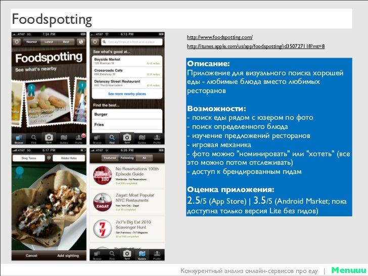 Food apps competitive analysis (Apr 2011) Slide 2