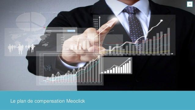 Le plan de compensation Meoclick 10