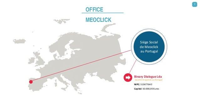 Siège Social de Meoclick au Portugal OFFICE MEOCLICK Binary Dialogue Lda NIPC: 513477640 Capital: 50.000,00 Euros Société ...