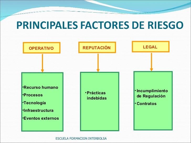 Regulacion mercado forex colombia форекс рынок отзывы