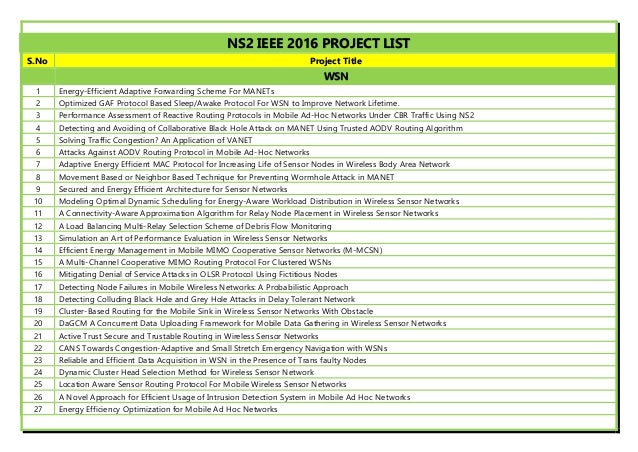 MEMTech 20172018 Final Year Project List – Project List