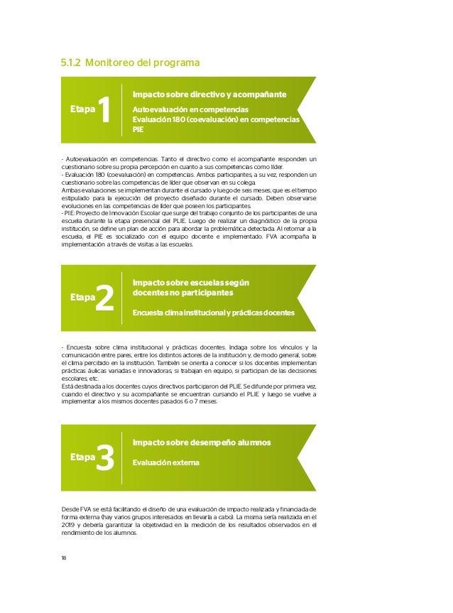1Etapa Impacto sobre directivo y acompañante Autoevaluación en competencias Evaluación 180 (coevaluación) en competencias ...