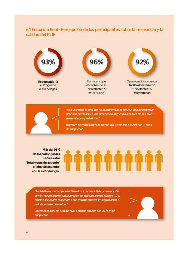 6.1 Encuesta final - Percepción de los participantes sobre la relevancia y la calidad del PLIE 93% 96% 92% Recomendaría el...