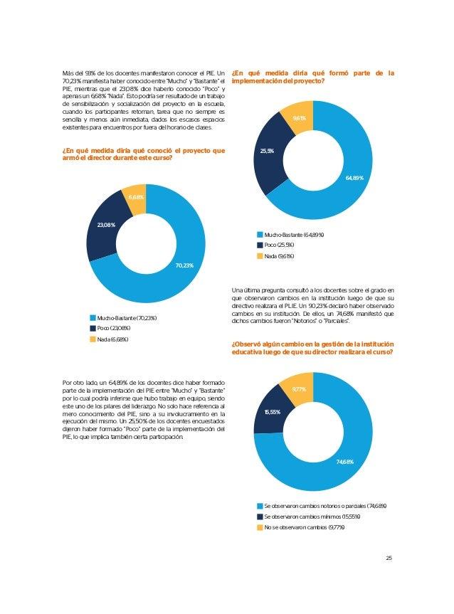 """Más del 93% de los docentes manifestaron conocer el PIE. Un 70,23% manifiesta haber conocido entre """"Mucho"""" y """"Bastante"""" el..."""