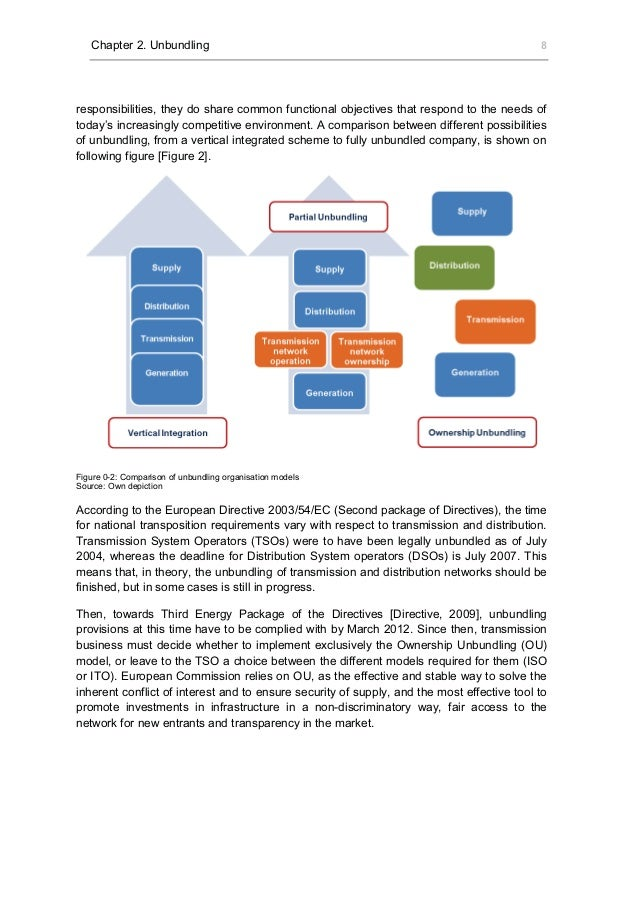 An analysis of the integration systems in europe and the americas