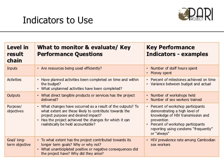 a method to monitor variance between actual performance and budget Measuring in-progress project performance difference between project and and the cost of other resources to monitor budget compliance and to estimate.