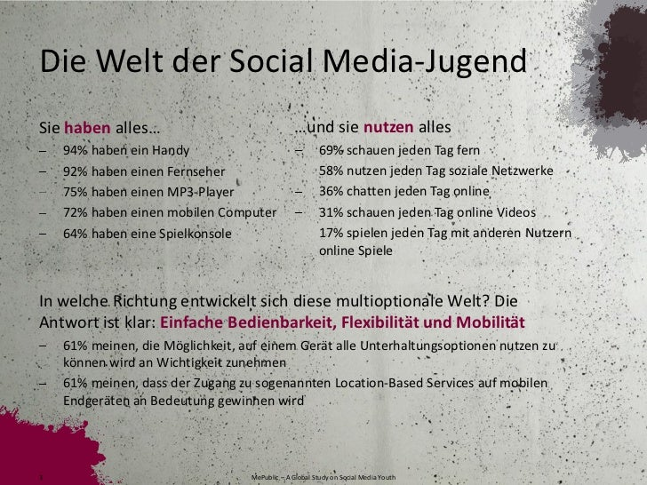 MePublic -  A Global Study on Social Media Youth Slide 3