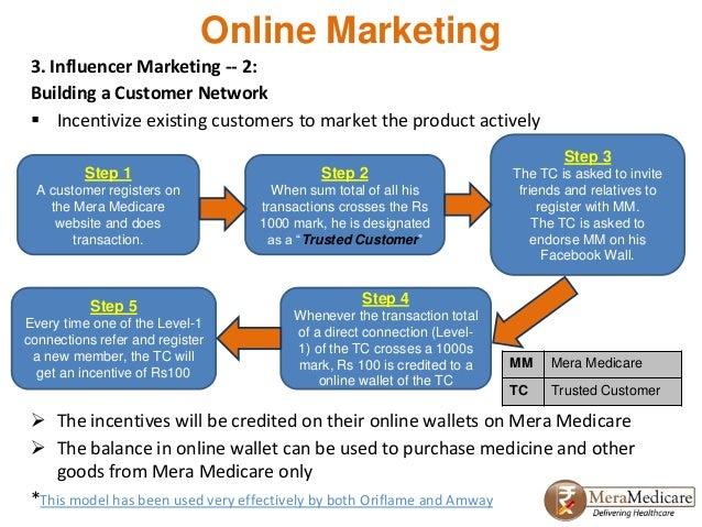 amway medicine online