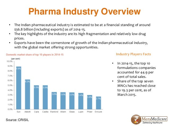 pestle analysis of healthcare industry in india