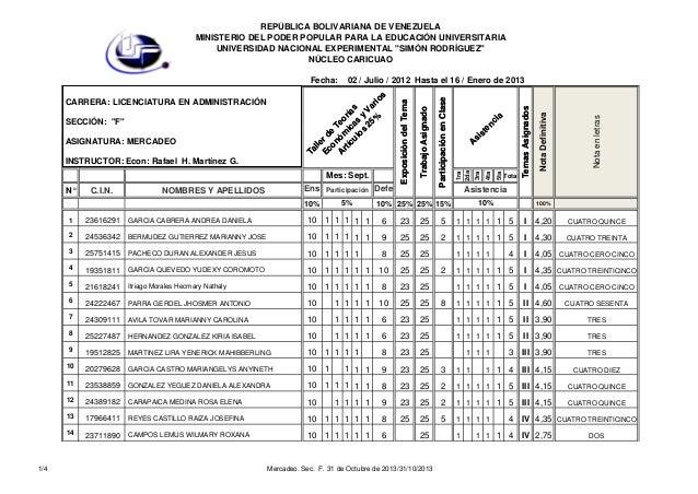 REPÚBLICA BOLIVARIANA DE VENEZUELA MINISTERIO DEL PODER POPULAR PARA LA EDUCACIÓN UNIVERSITARIA UNIVERSIDAD NACIONAL EXPER...