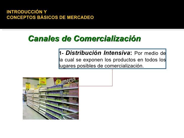 INTRODUCCIÓN Y CONCEPTOS BÁSICOS DE MERCADEO          Canales de Comercialización                  1- Distribución Intensi...