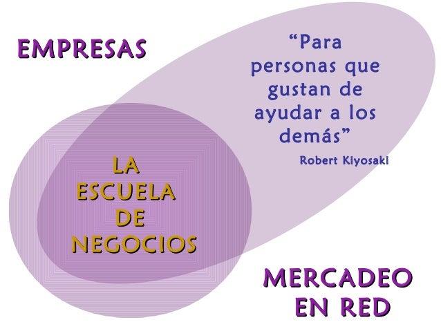 """LALA ESCUELAESCUELA DEDE NEGOCIOSNEGOCIOS """"Para personas que gustan de ayudar a los demás"""" Robert Kiyosaki EMPRESASEMPRESA..."""