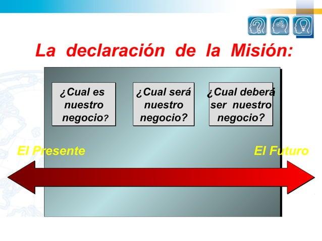 La declaración de la Misión:      ¿Cual es   ¿Cual será   ¿Cual deberá       nuestro     nuestro    ser nuestro      negoc...