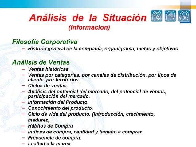 Análisis de la Situación                      (Informacion)Filosofía Corporativa   – Historia general de la compañía, orga...