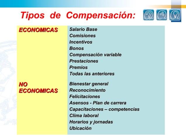Tipos de Compensación:ECONOMICAS   Salario Base             Comisiones             Incentivos             Bonos           ...