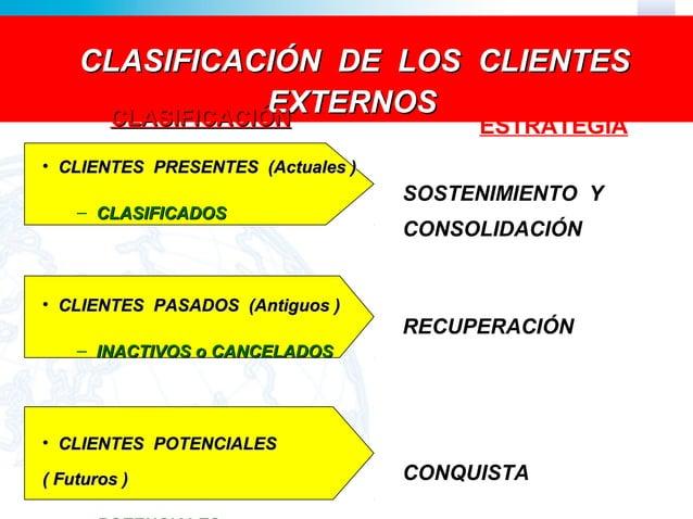 CLASIFICACIÓN DE LOS CLIENTES                 EXTERNOS     CLASIFICACIÓN                      ESTRATEGIA• CLIENTES PRESENT...