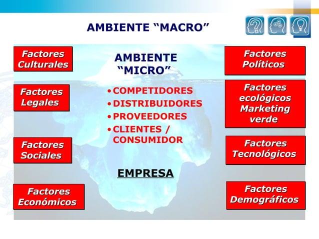 "AMBIENTE ""MACRO"" Factores Factores                           Factores                                    Factores         ..."