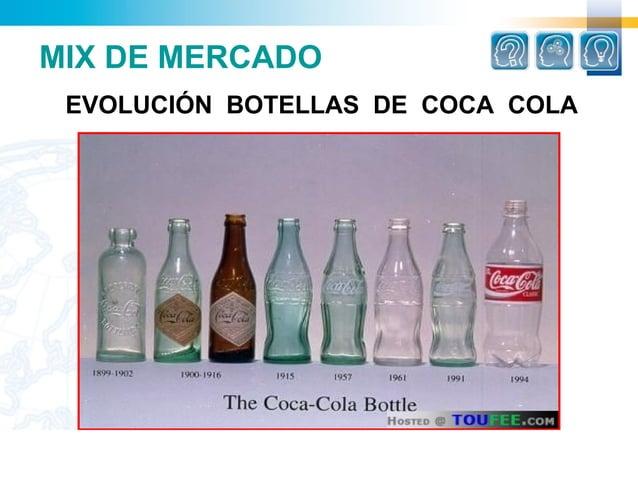 MIX DE MERCADO EVOLUCIÓN BOTELLAS DE COCA COLA