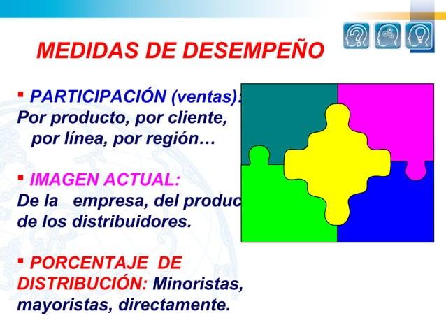 MEDIDAS DE DESEMPEÑO PARTICIPACIÓN (ventas):Por producto, por cliente,  por línea, por región… IMAGEN ACTUAL:De la empre...