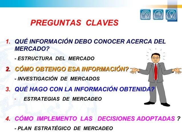 PREGUNTAS CLAVES1. QUÉ INFORMACIÓN DEBO CONOCER ACERCA DEL   MERCADO?  - ESTRUCTURA DEL MERCADO2. CÓMO OBTENGO ESA INFORMA...
