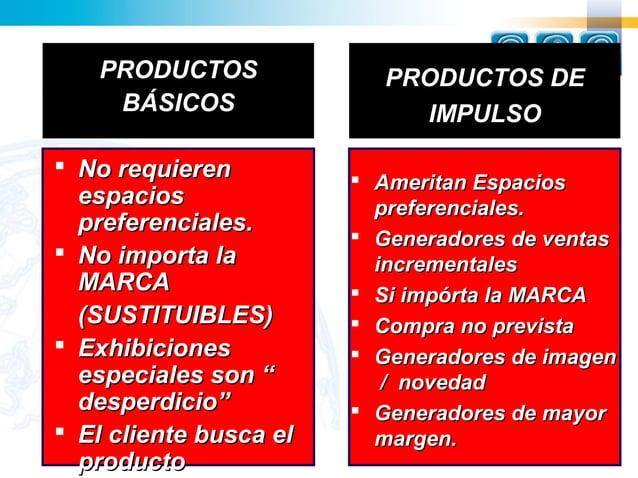 PRODUCTOS               PRODUCTOS DE    BÁSICOS                  IMPULSO No requieren                         Ameritan E...