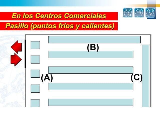 En los Centros ComercialesPasillo (puntos fríos y calientes)                         (B)           (A)                    ...