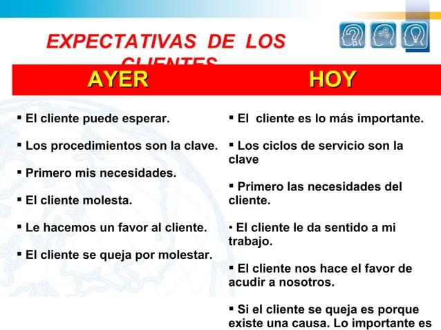 EXPECTATIVAS DE LOS           CLIENTES            AYER                                    HOY El cliente puede esperar.  ...