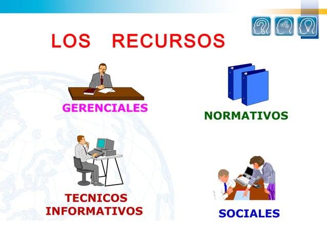 LOS     RECURSOS  GERENCIALES                NORMATIVOS   TECNICOSINFORMATIVOS     SOCIALES